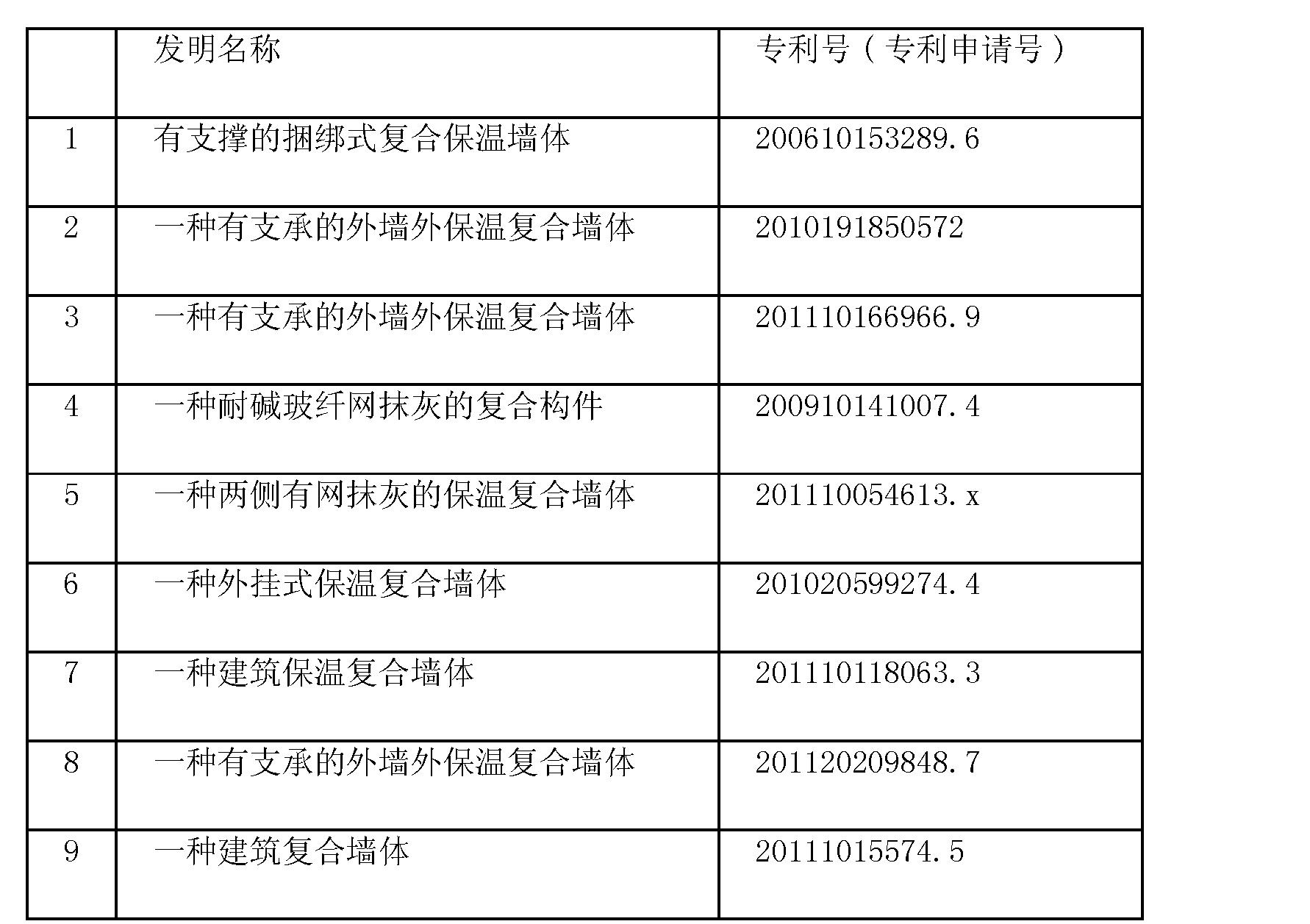 Figure CN102877570AD00051
