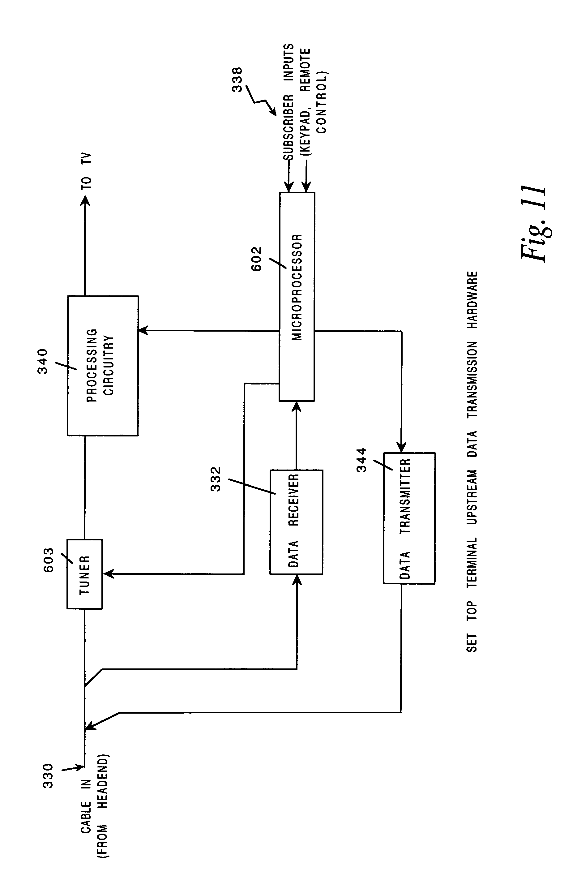 Circuit Likewise Frequency Counter Diagram As Well Iptv Schematic Us8347345b1 Television Terminal Modem Google Patents