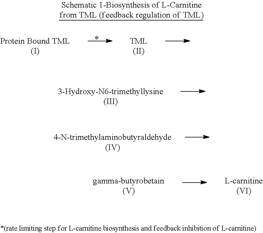 Figure US20110166379A1-20110707-C00001