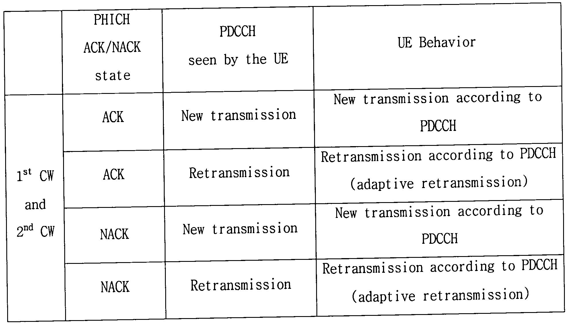 Figure 112011500920901-pat00034