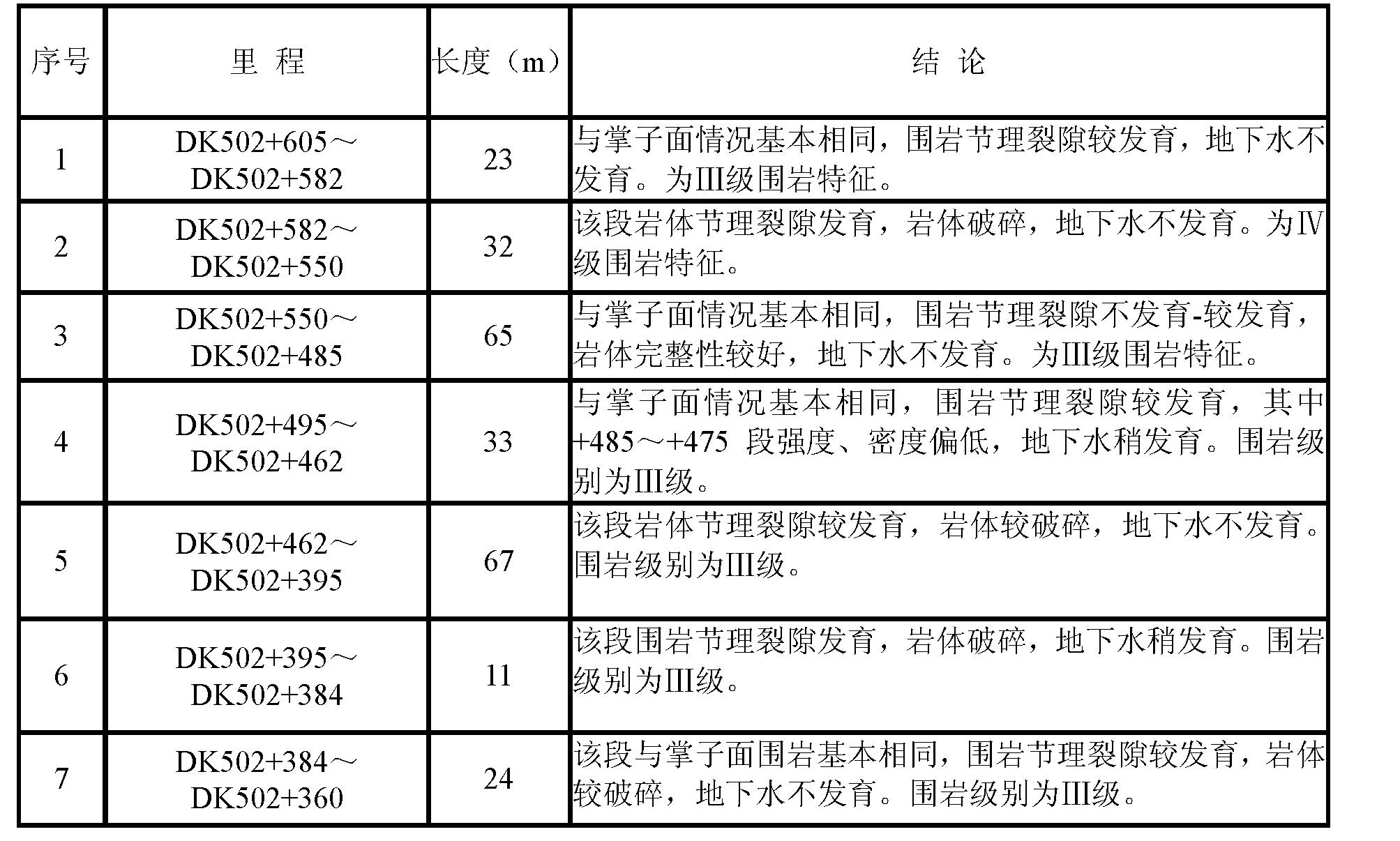 Figure CN102493822AD00041