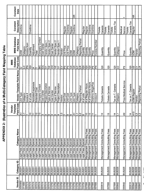 Figure US20020128938A1-20020912-P00012
