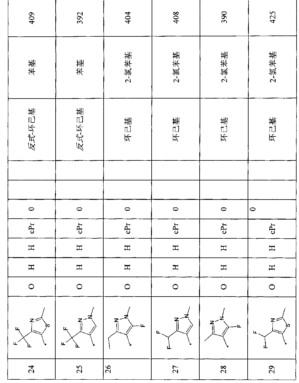 Figure CN102317259BD00431