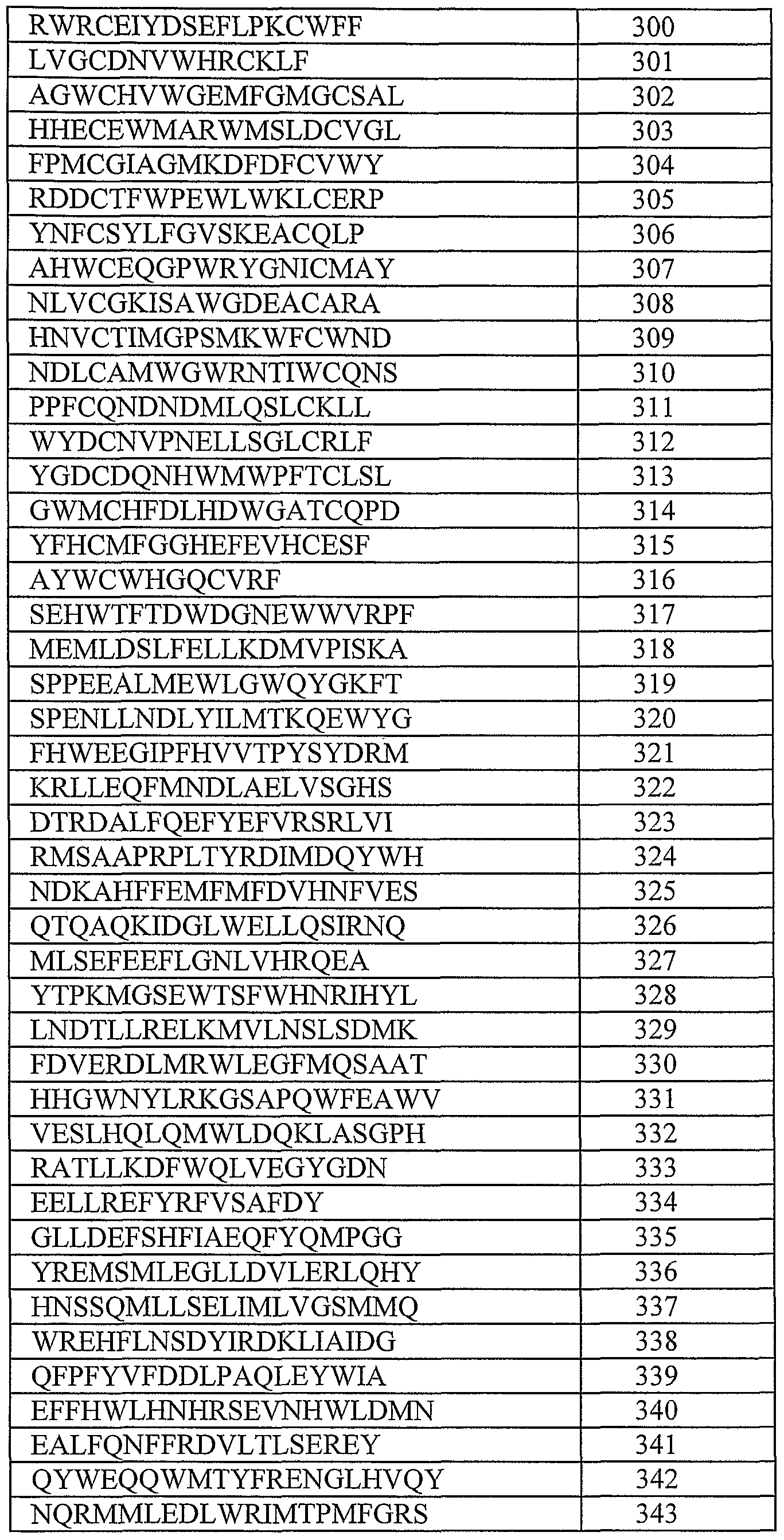 a68fe5d9a44 WO2007022070A2 - Modified fc molecules - Google Patents