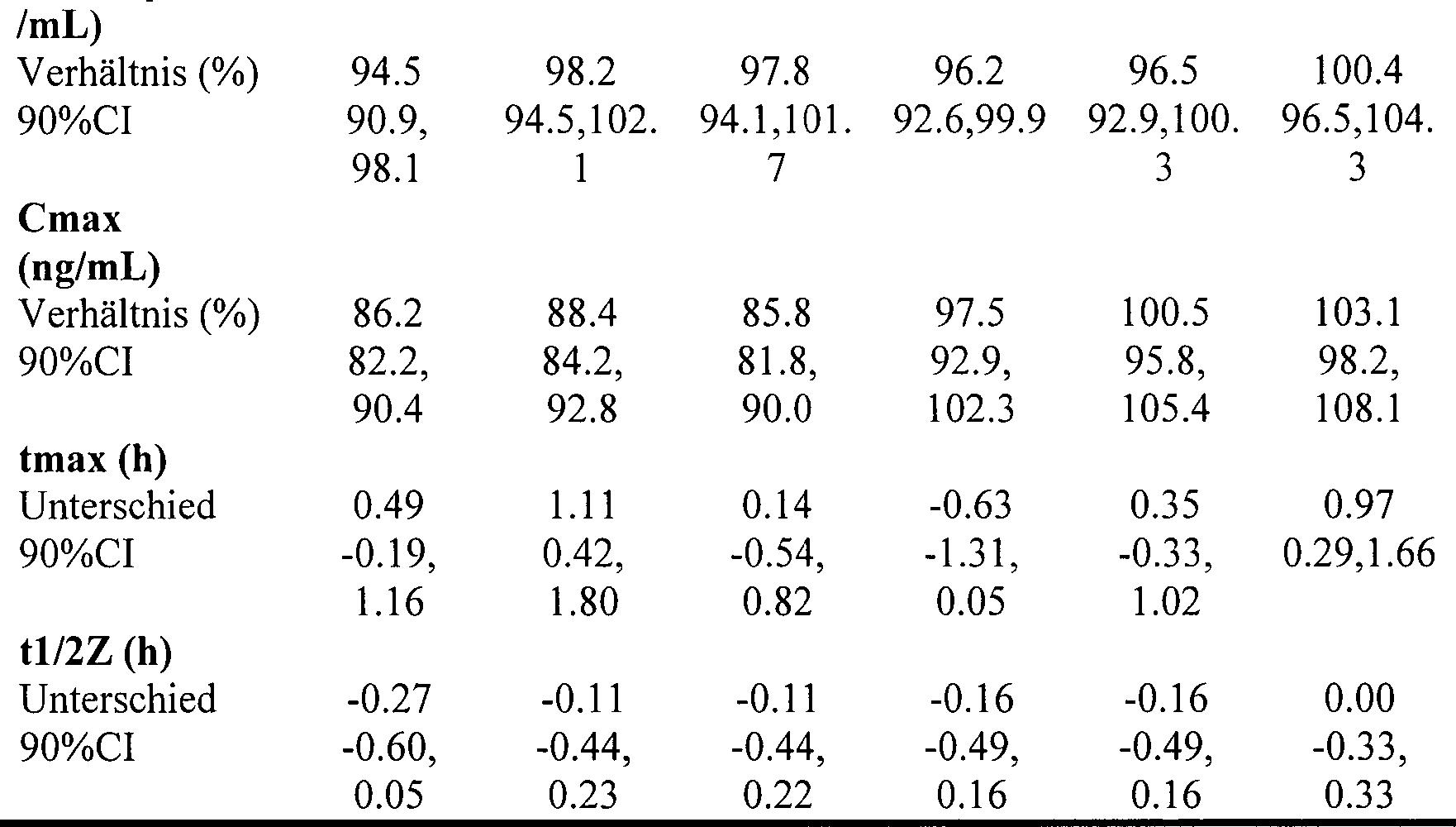 Unterschied zwischen relativem und numerischem Alter Dating