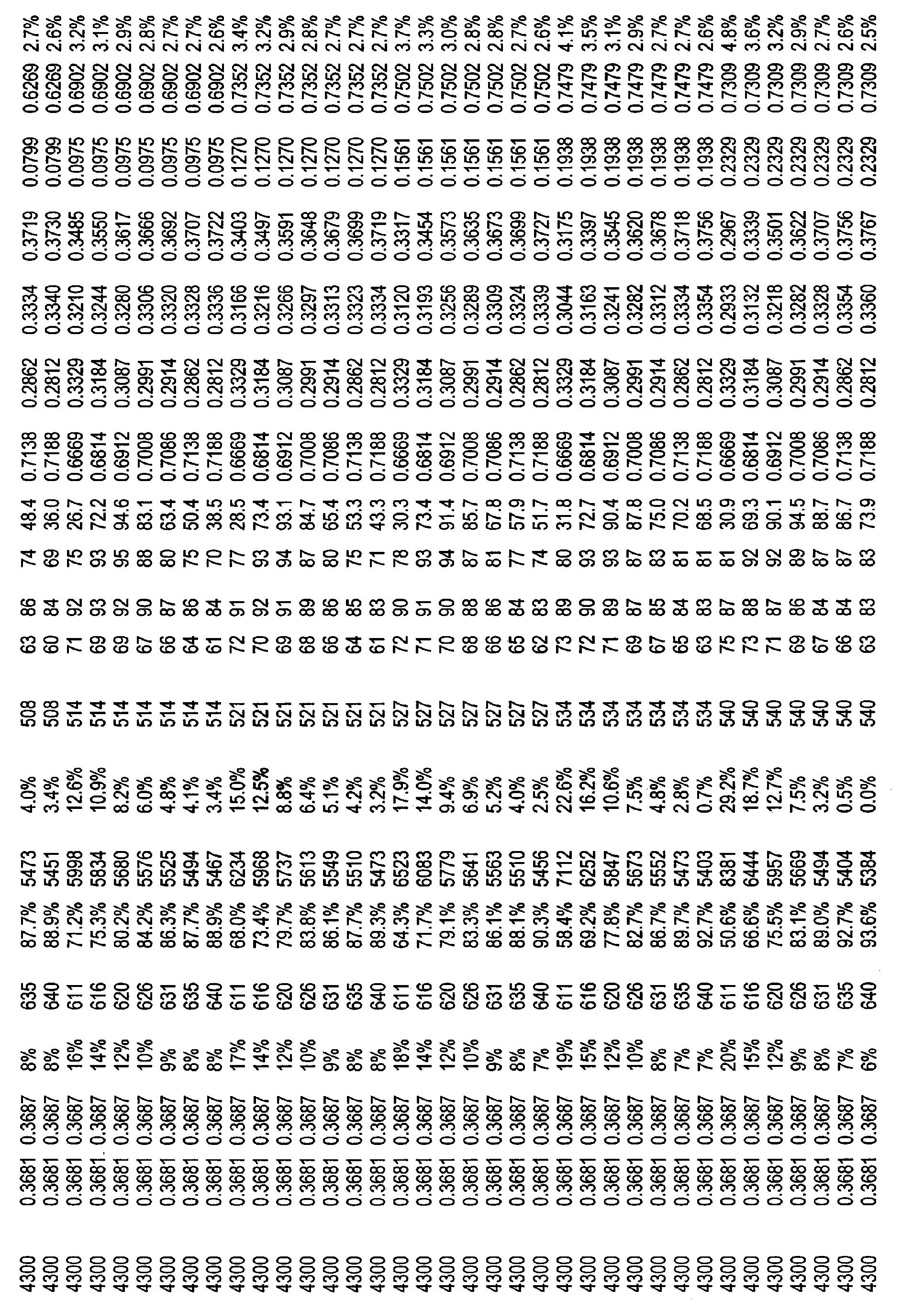 Figure CN101821544BD00841