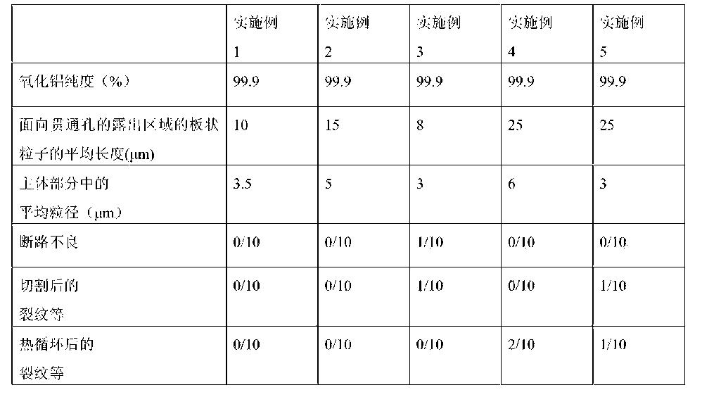 Figure CN105144851AD00111