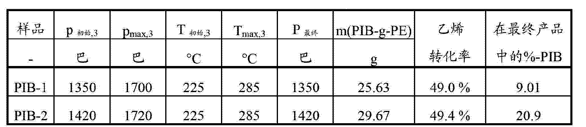 Figure CN102695734BD00252