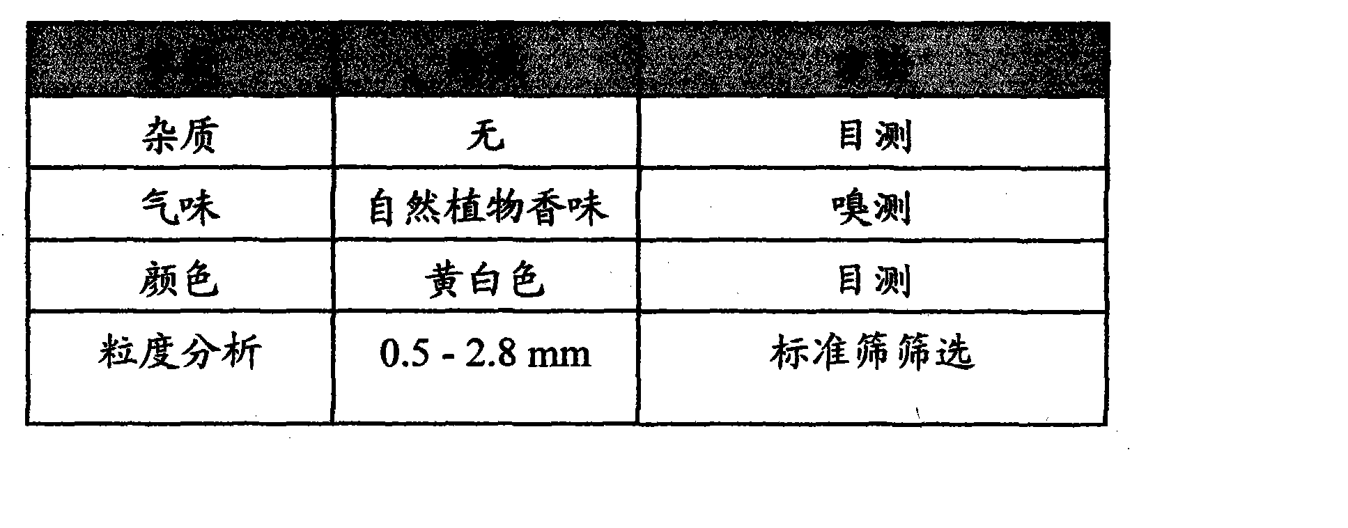 Figure CN102150627AD00051