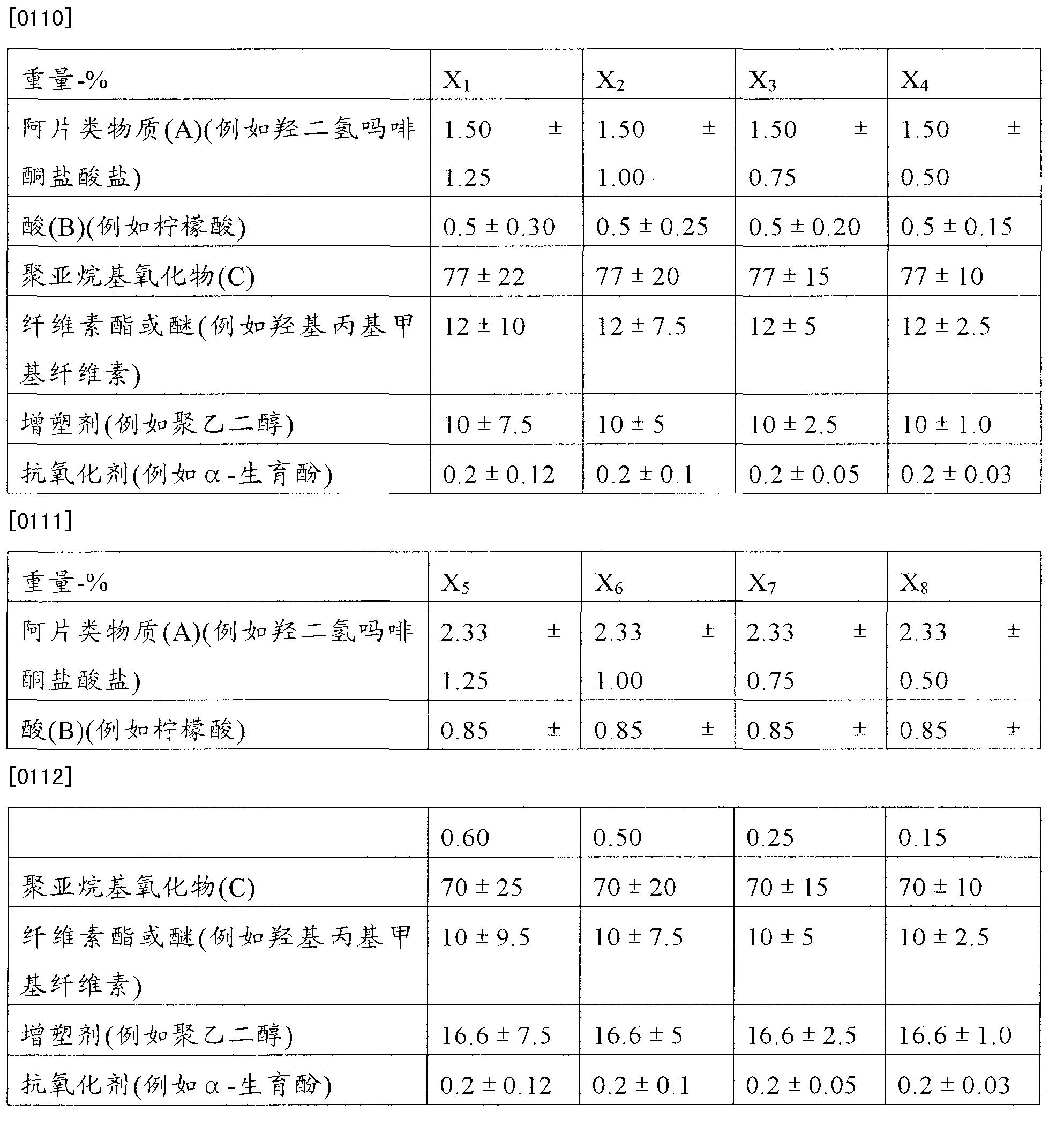 Figure CN102573806BD00161