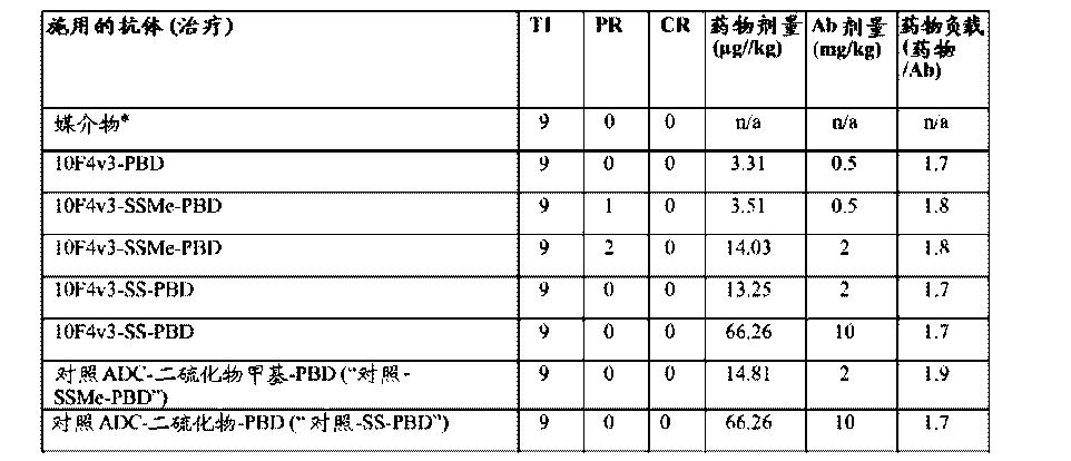 Figure CN104540524AD00881