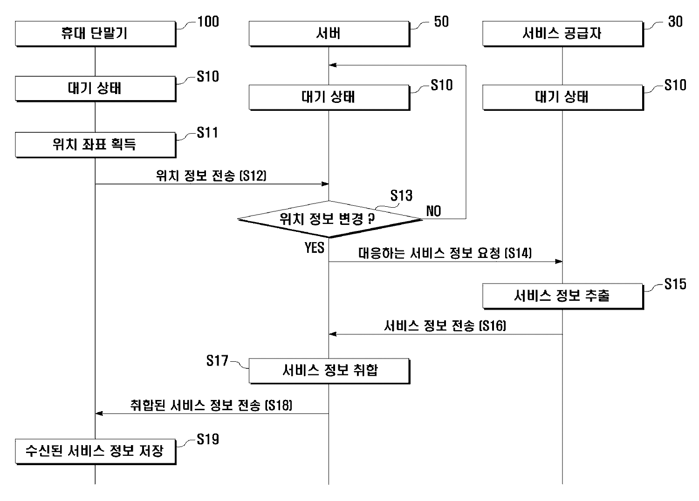 Figure R1020080054288