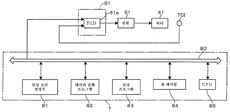 Figure R1020080033541