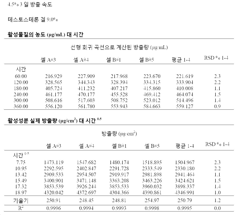 Figure pat00151