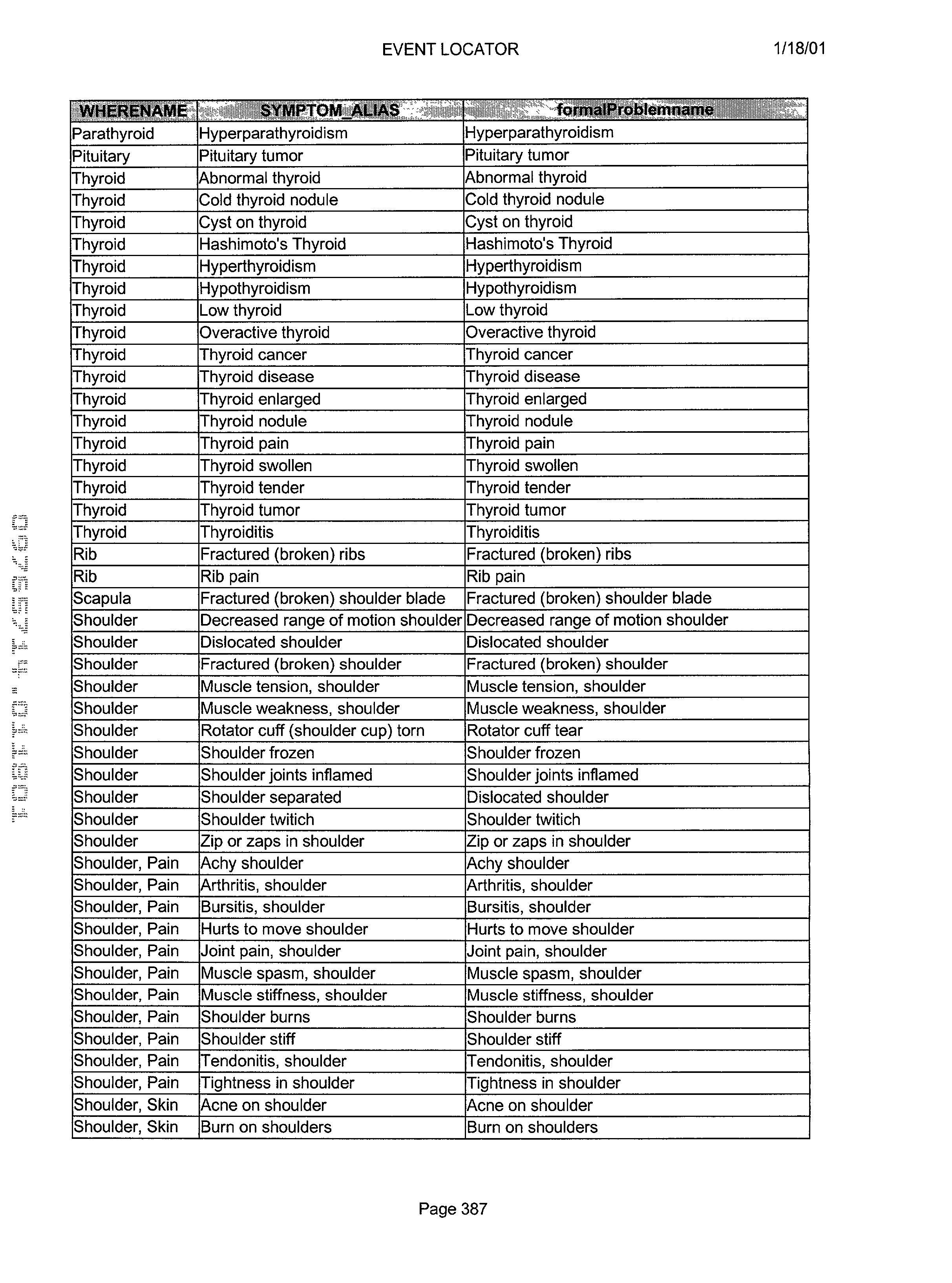 Figure US20030061072A1-20030327-P00388