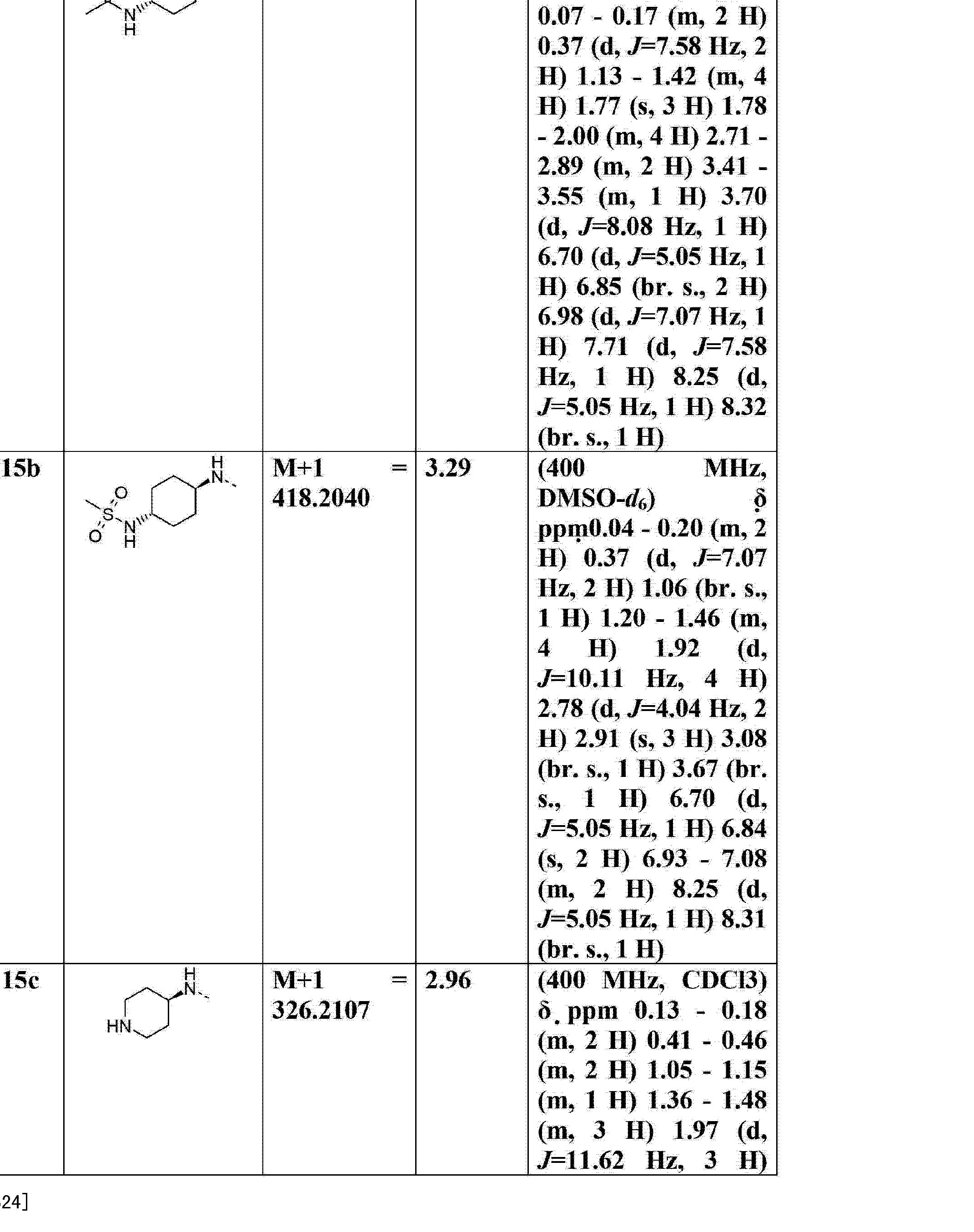 Figure CN103270026AD00411