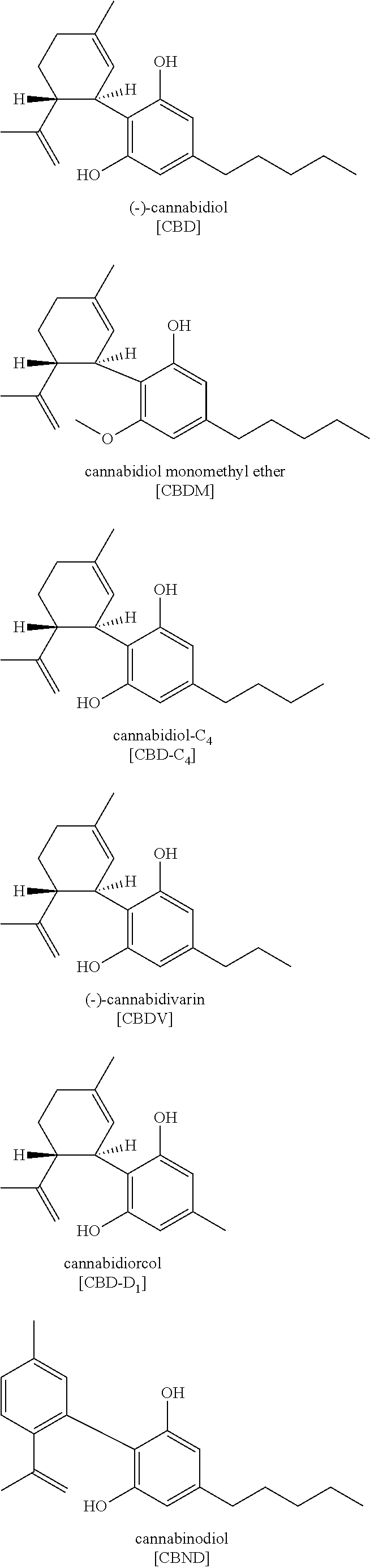 us20160346339a1 methods for preparation of cannabis oil extracts