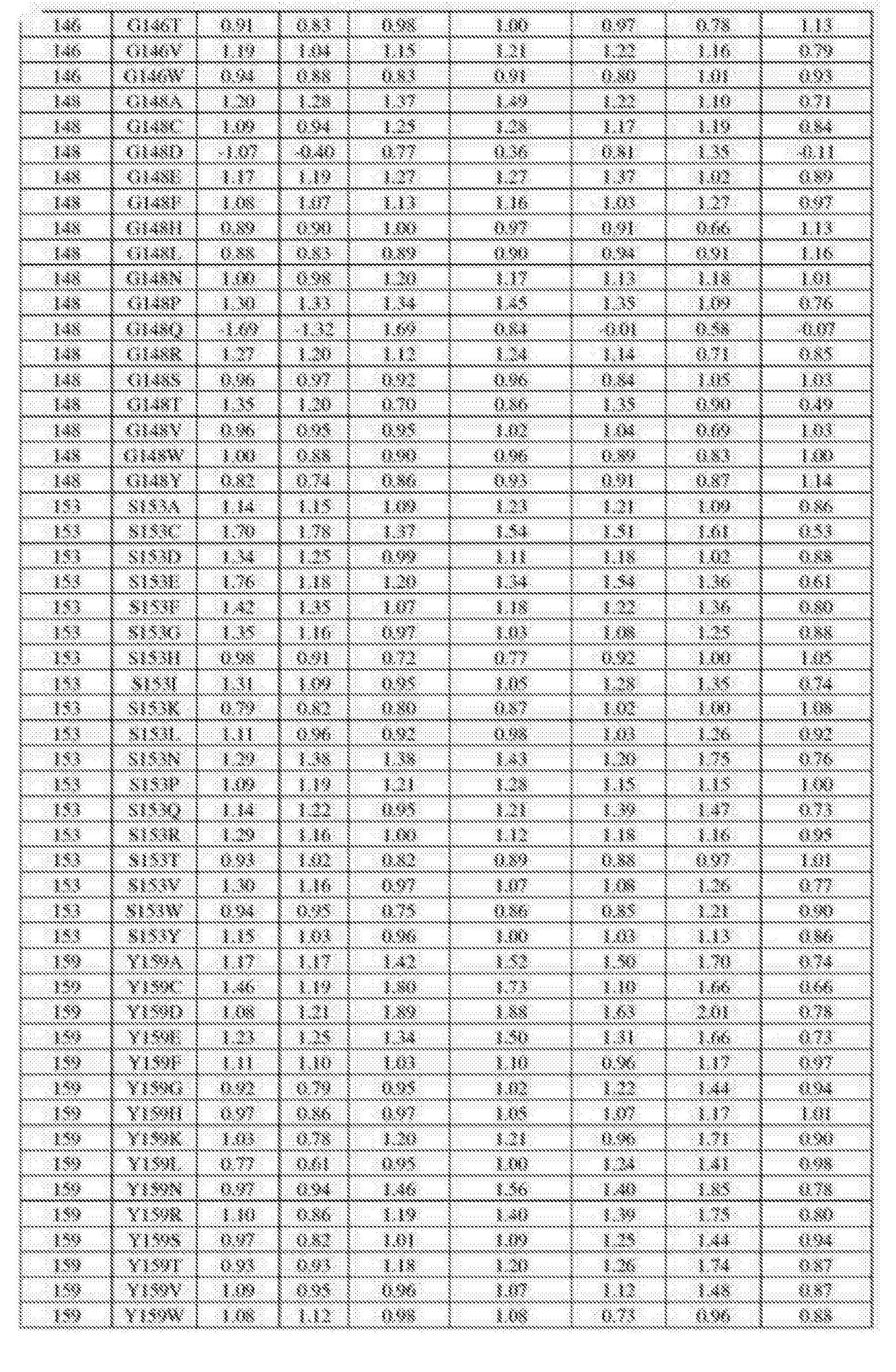 Figure CN105483099AD00921