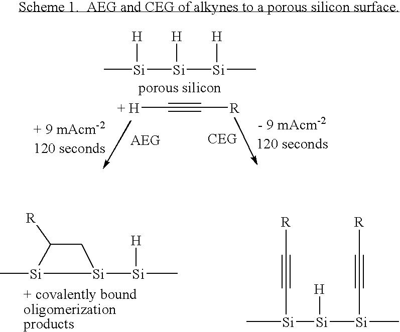 Figure US07091517-20060815-C00001