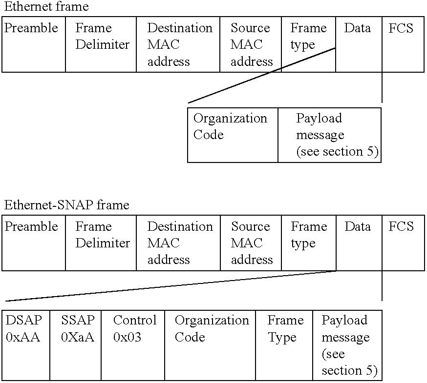 Figure US06636505-20031021-C00004