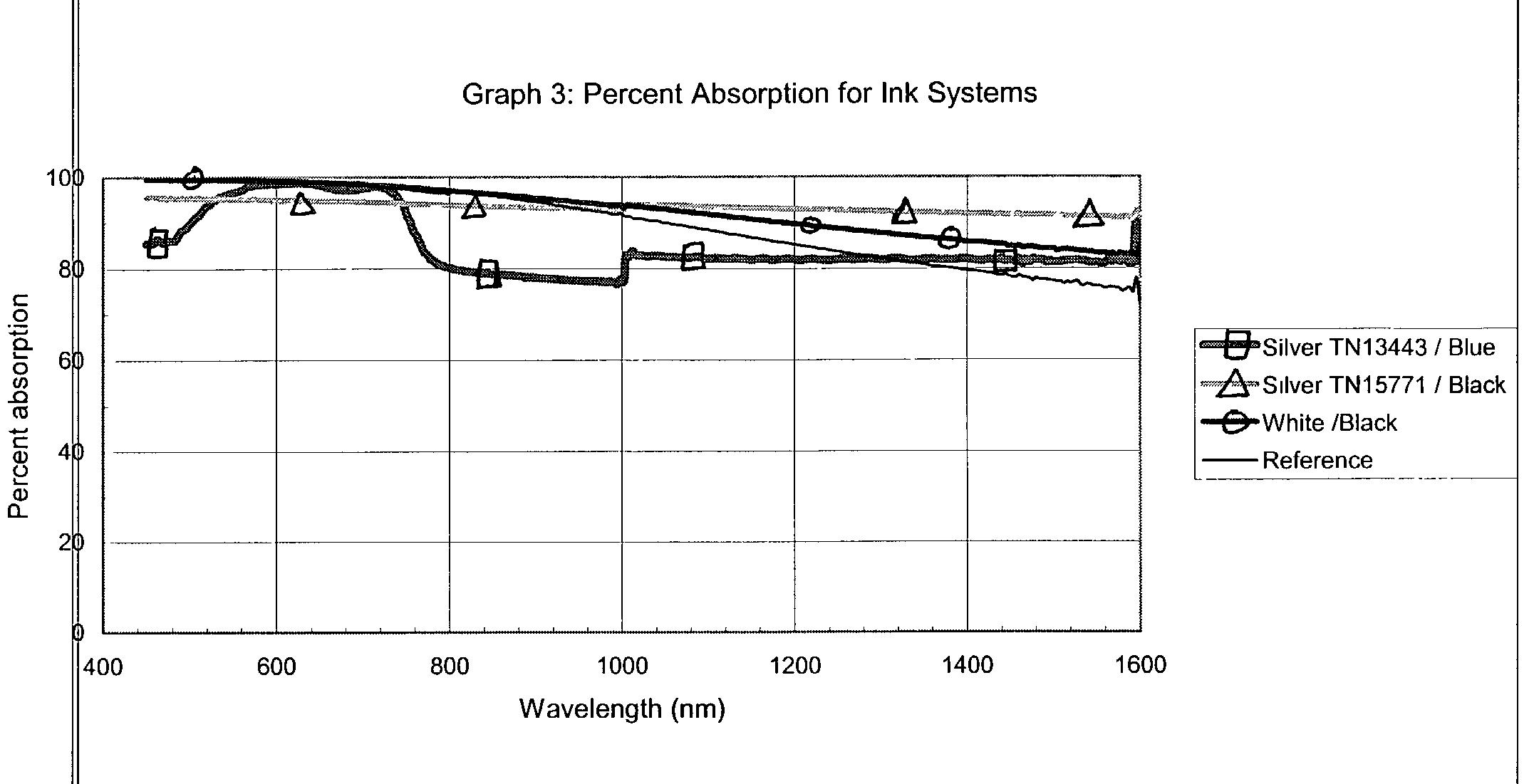 Figure US20030021969A1-20030130-P00003