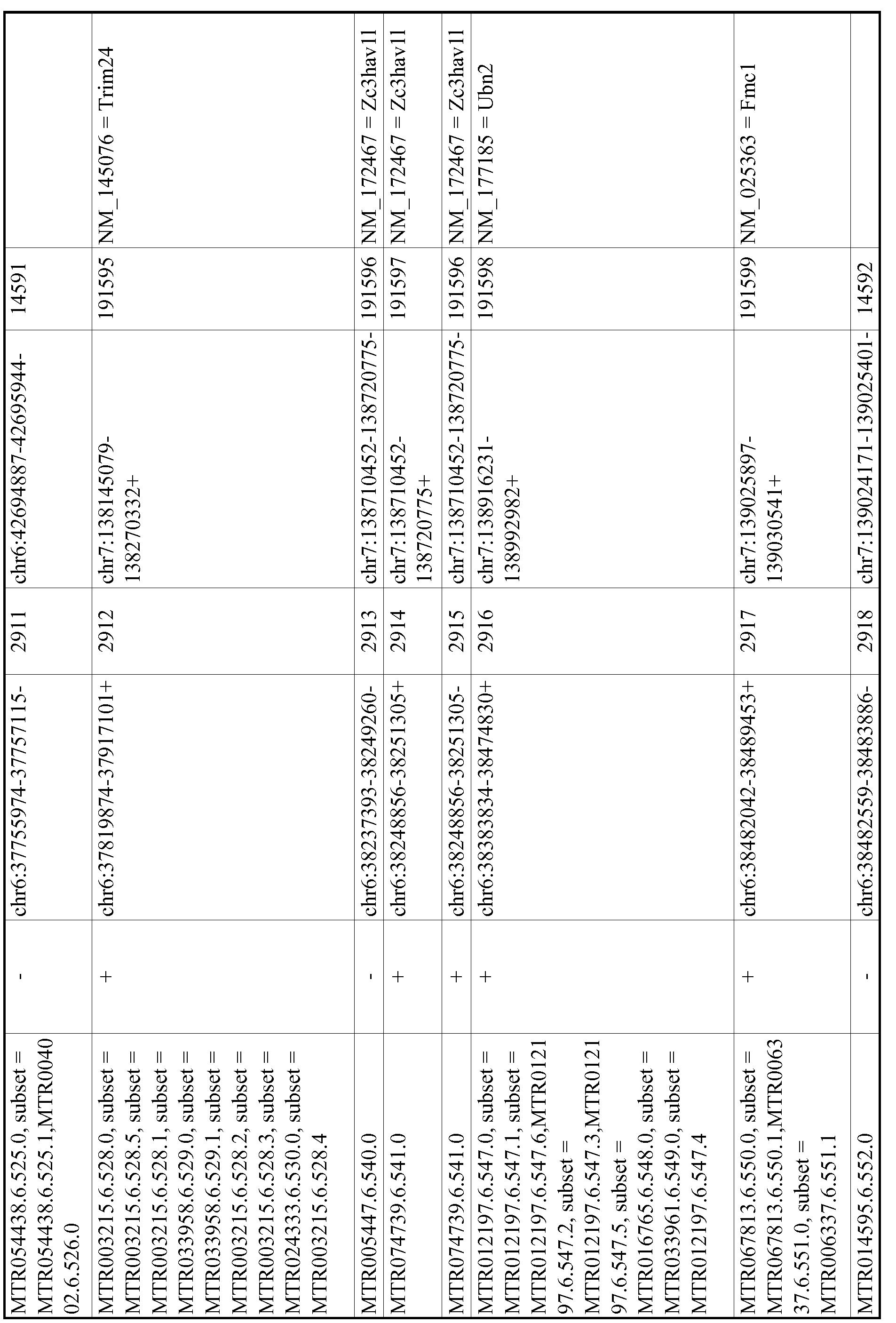 Figure imgf000593_0001