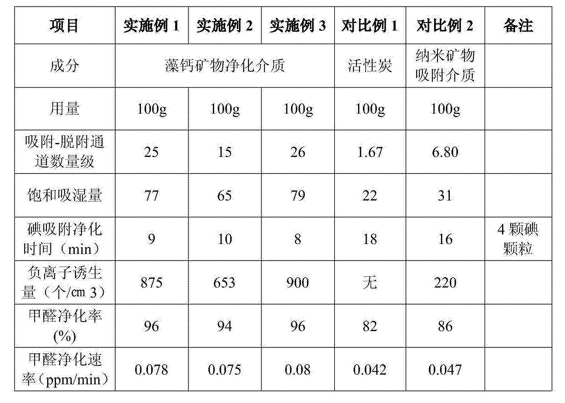 Figure CN105413629BD00071