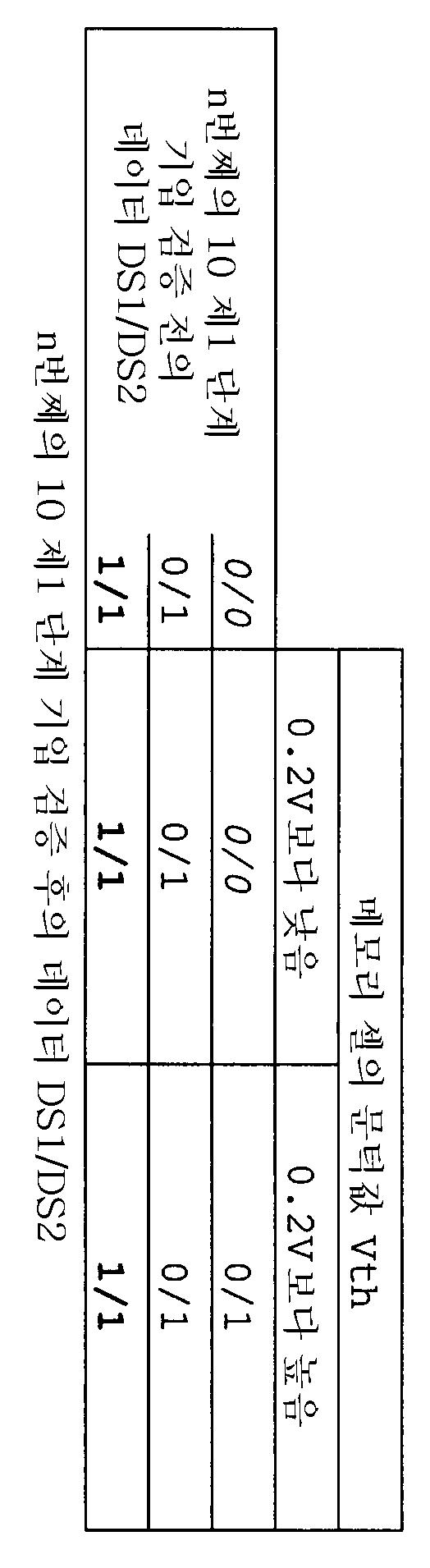 Figure 112004038659908-pat00004