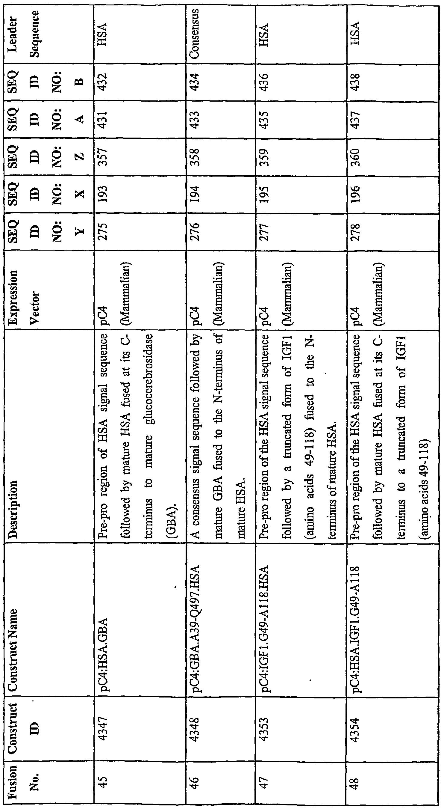 WO2007146038A2 - Albumin fusion proteins - Google Patents