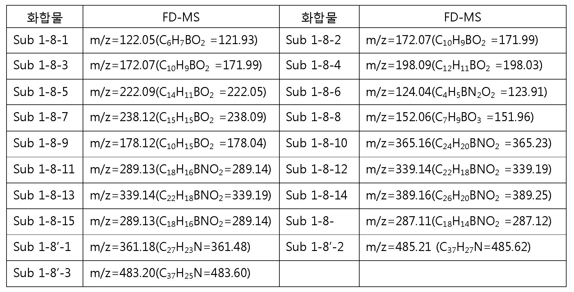 Figure 112014088053306-pat00057