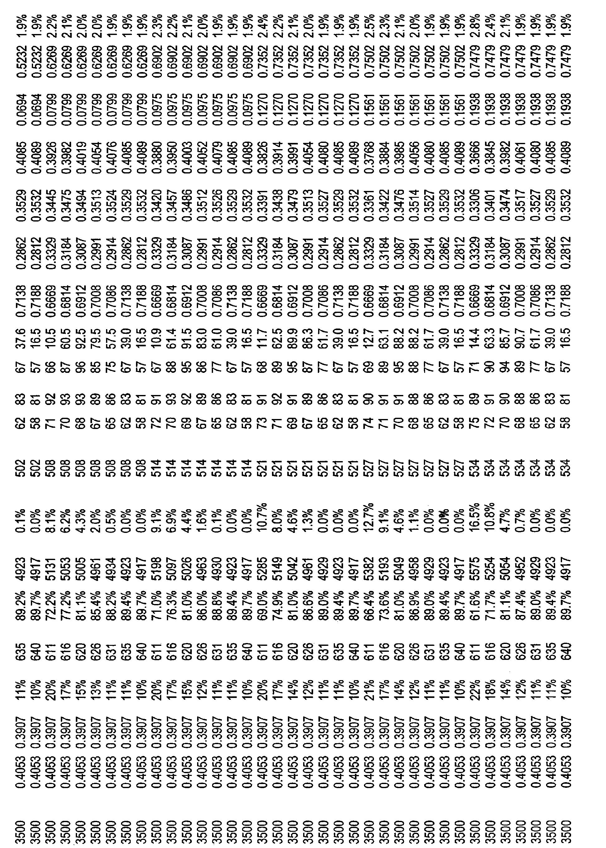 Figure CN101821544BD01051