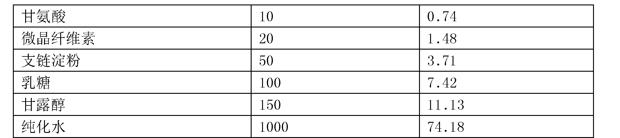 Figure CN107811980AD00191