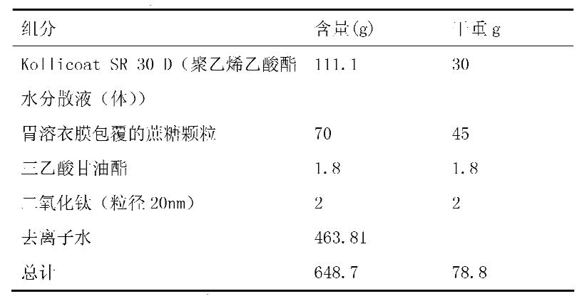Figure CN101987081AD00482