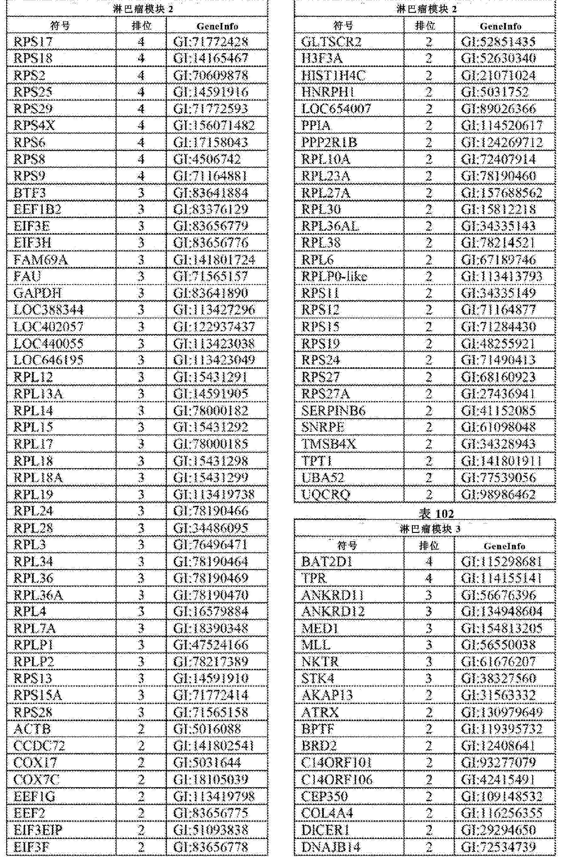 Figure CN102858999AD02561