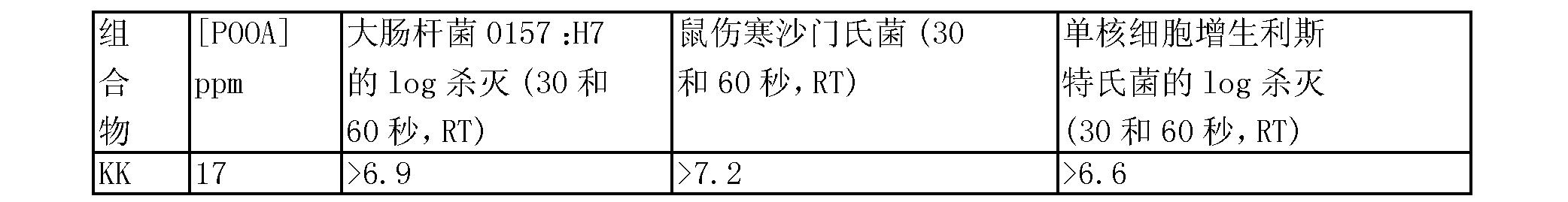Figure CN1909808BD00551