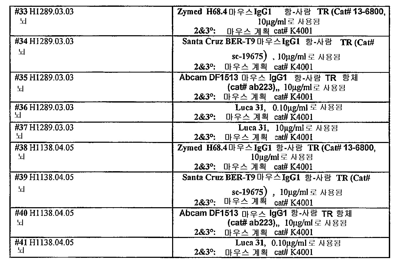 Figure 112007000927728-pct00020