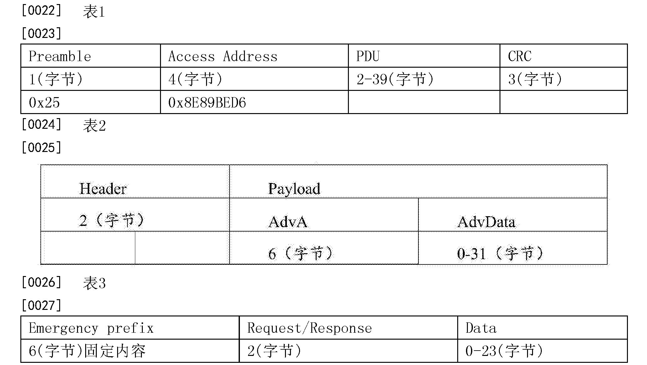 Figure CN105578396AD00091