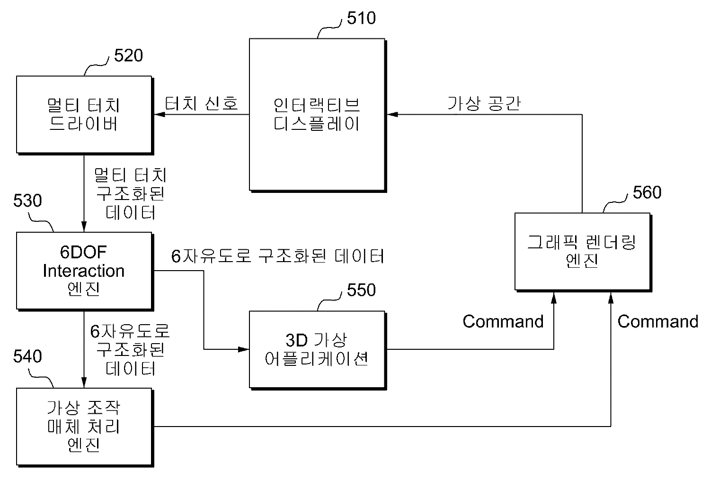 Figure R1020080125147