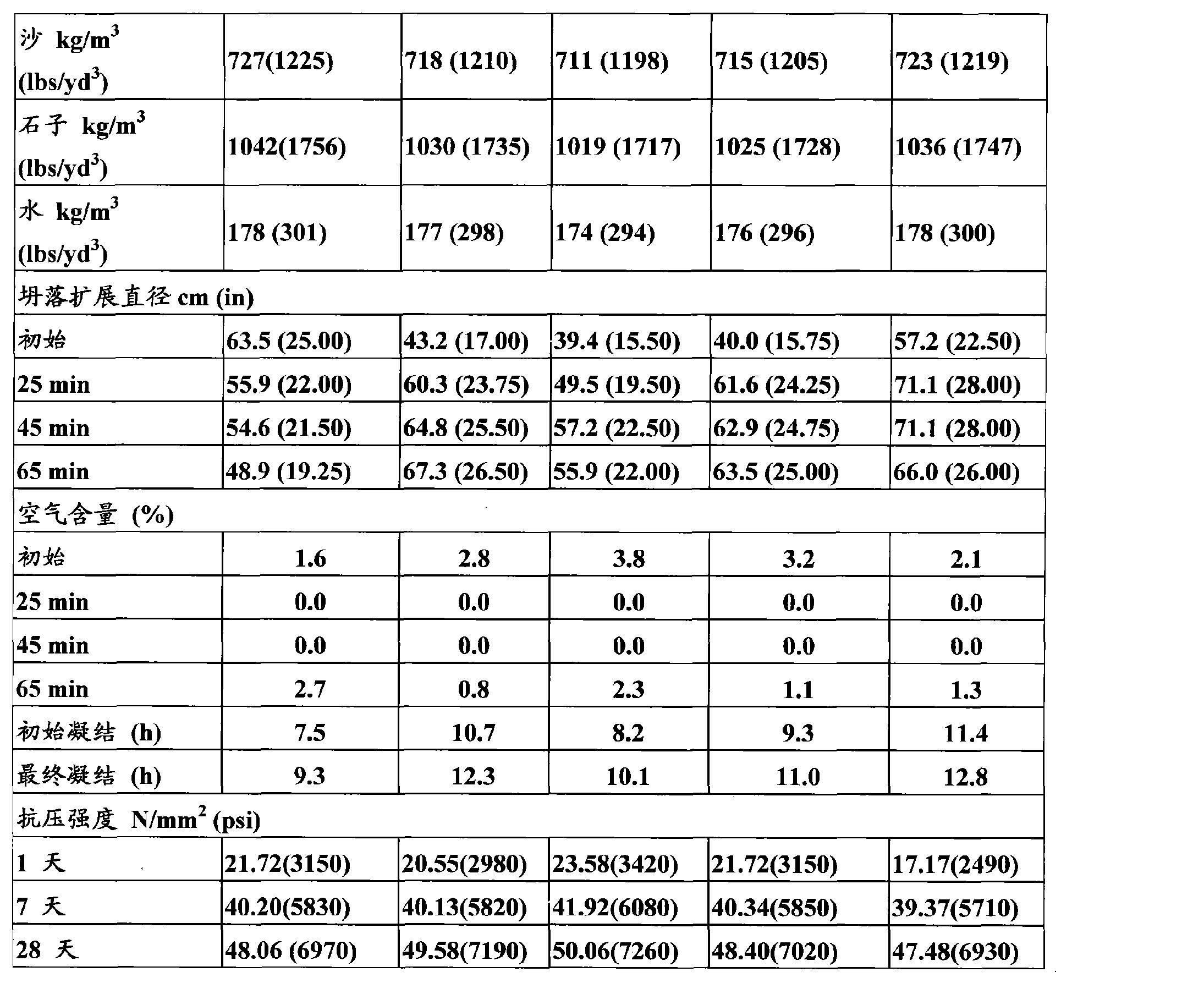 Figure CN102149737AD00241
