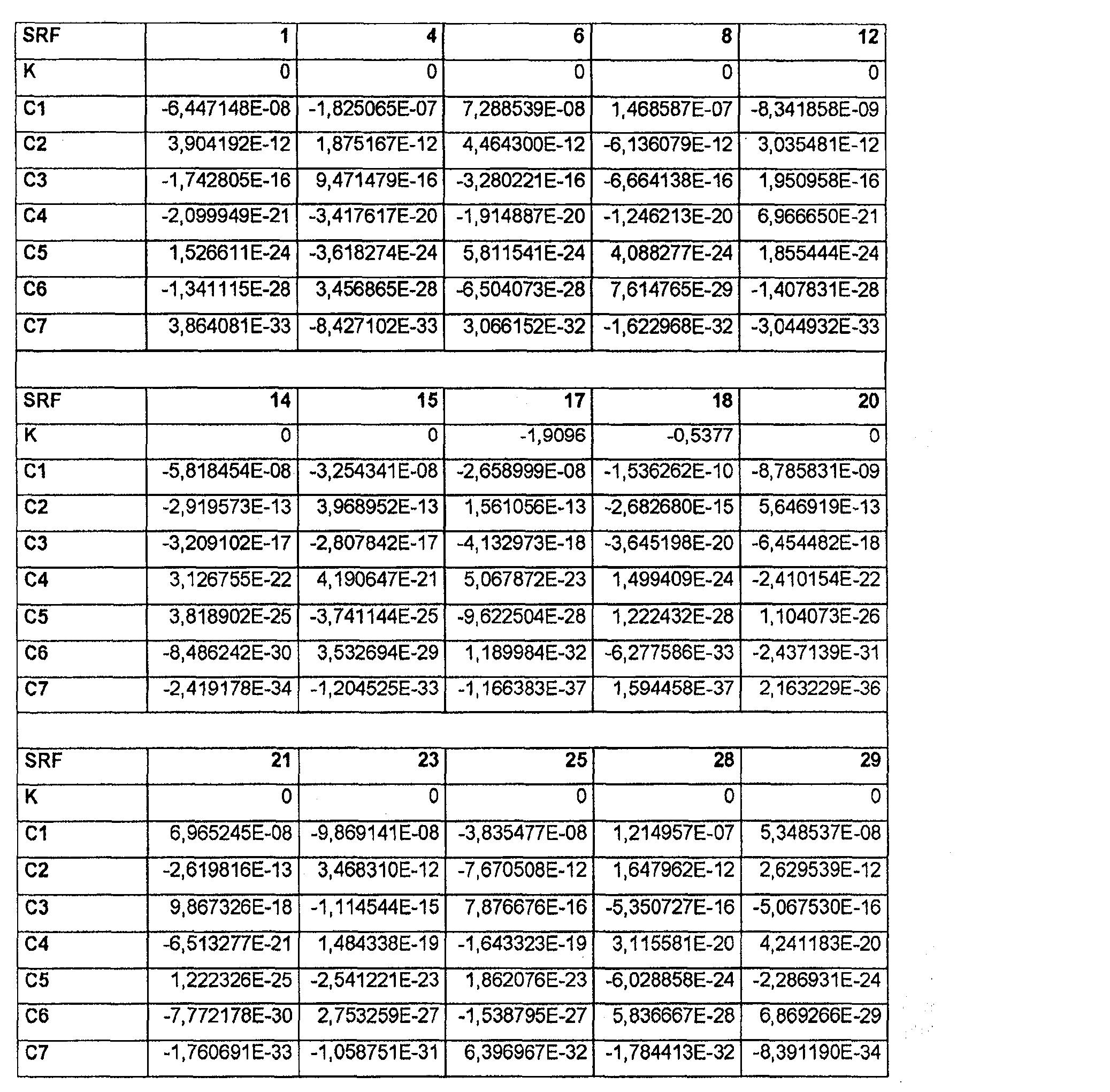 Figure CN101263432BD00231