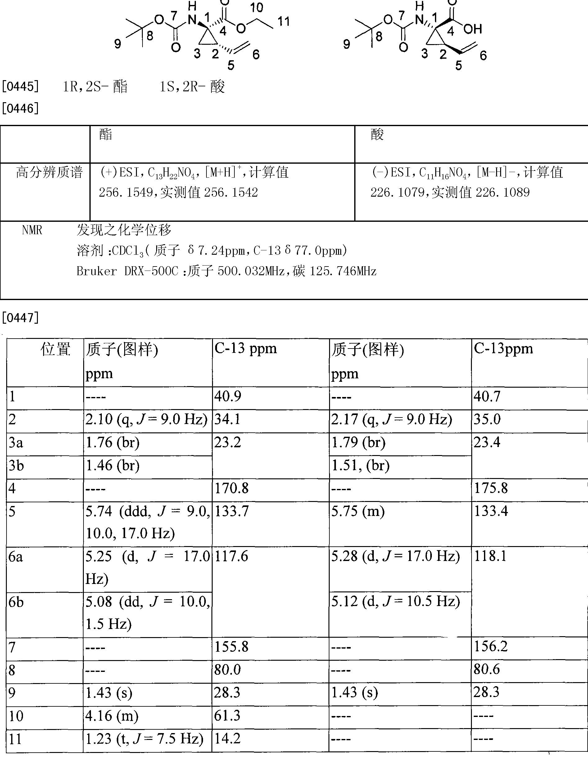 Figure CN101541784BD00551