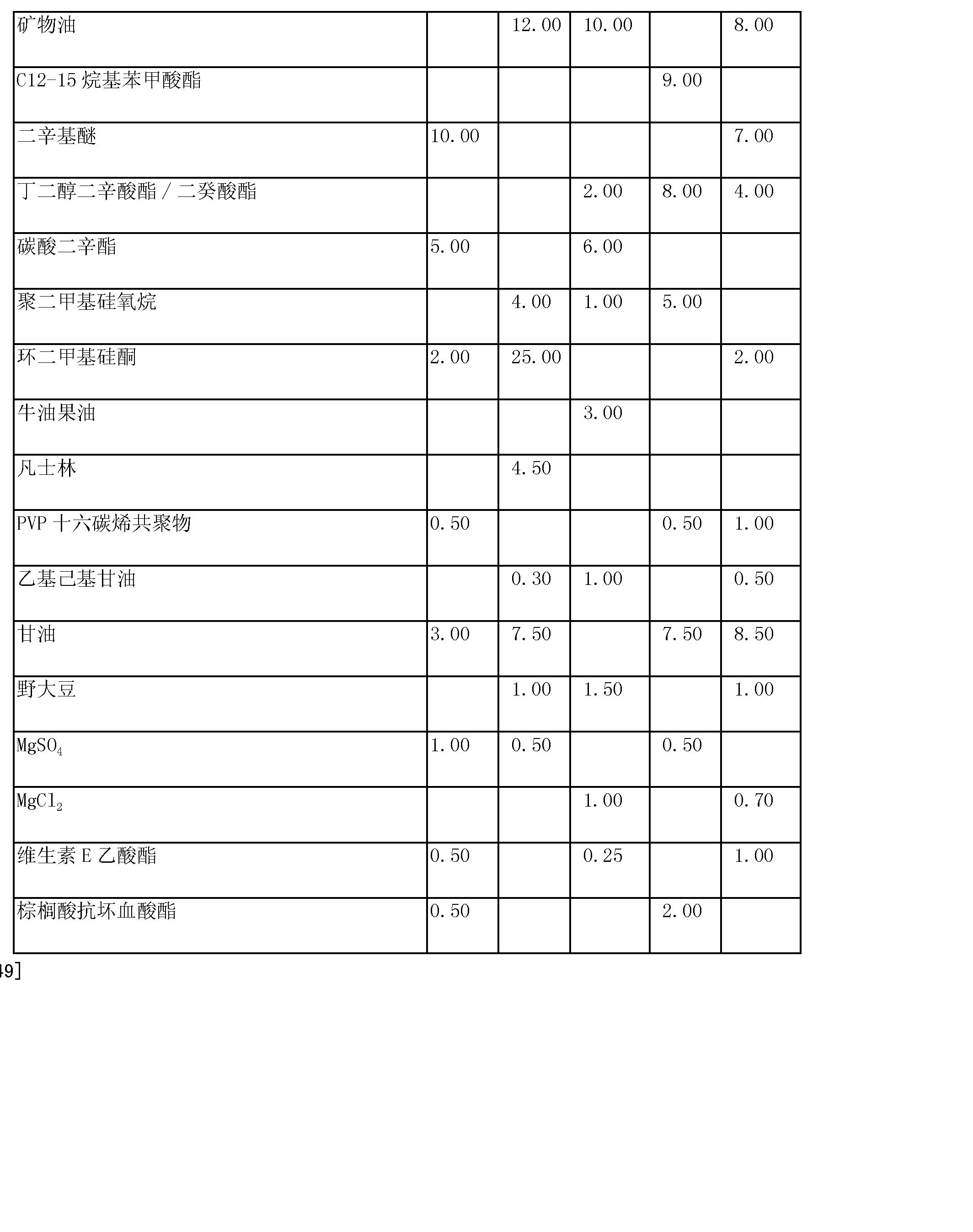 Figure CN101278051BD01581