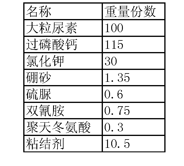 Figure CN102153409AD00052