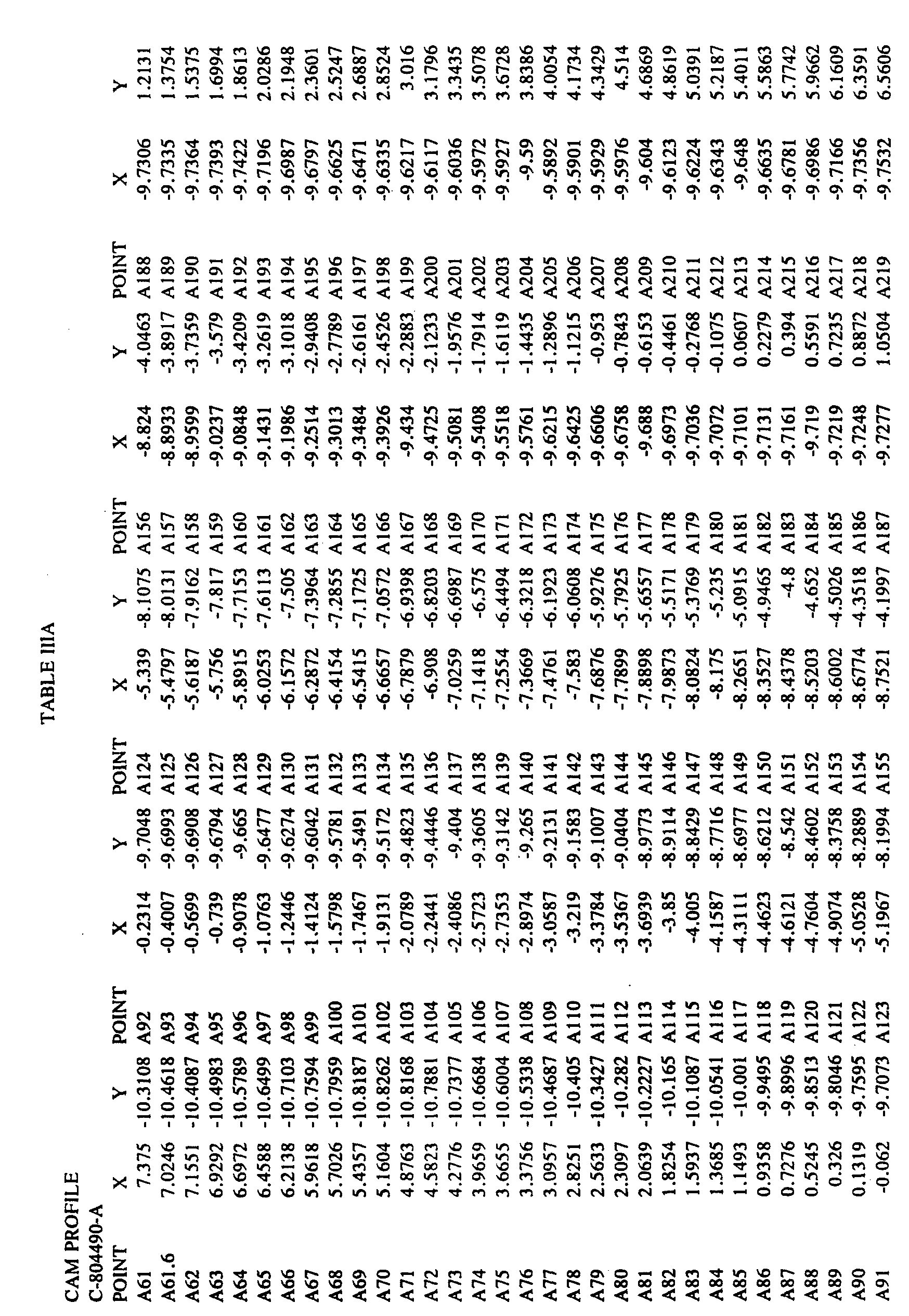 WO1996038363A1 - Method of controlling a turret winder