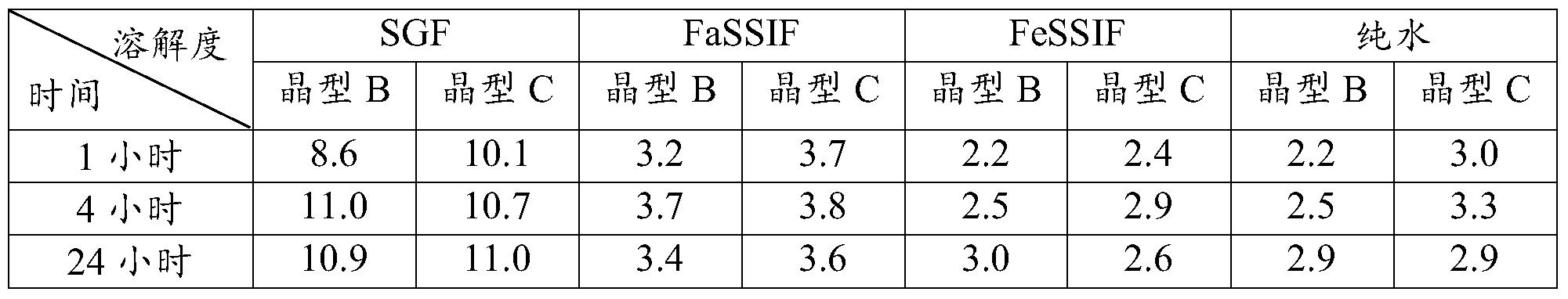 Figure PCTCN2016112874-appb-000005