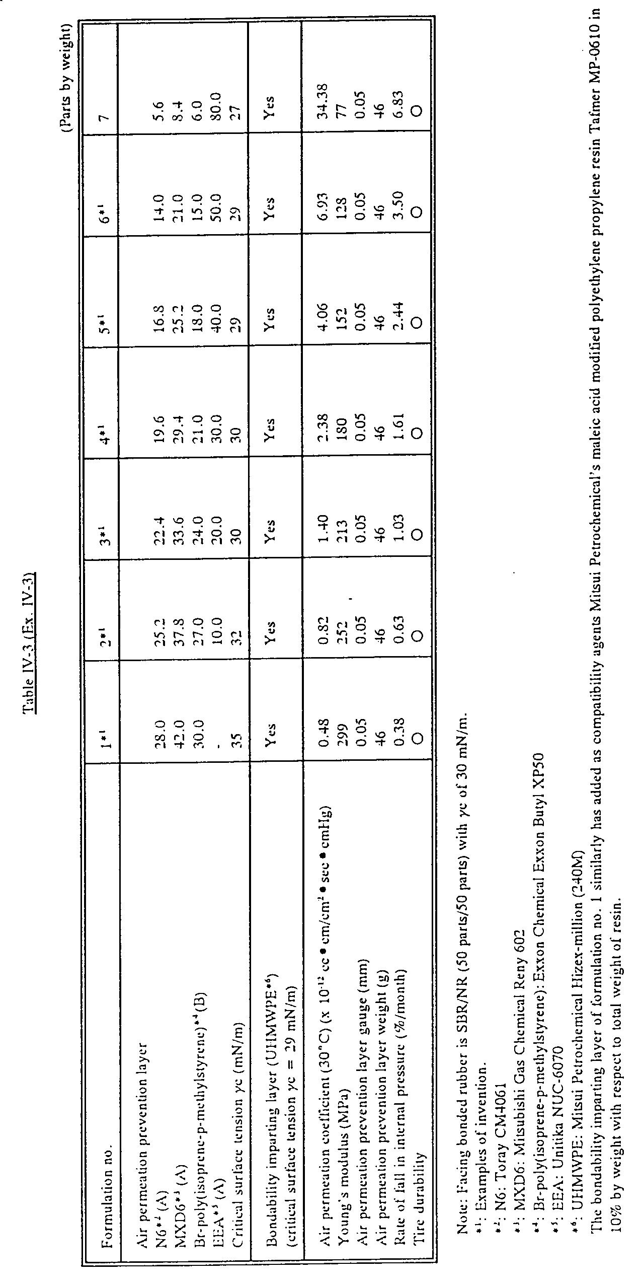 Figure imgb0044