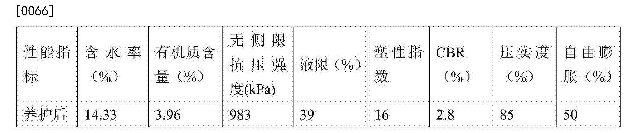 Figure CN108249713AD00062