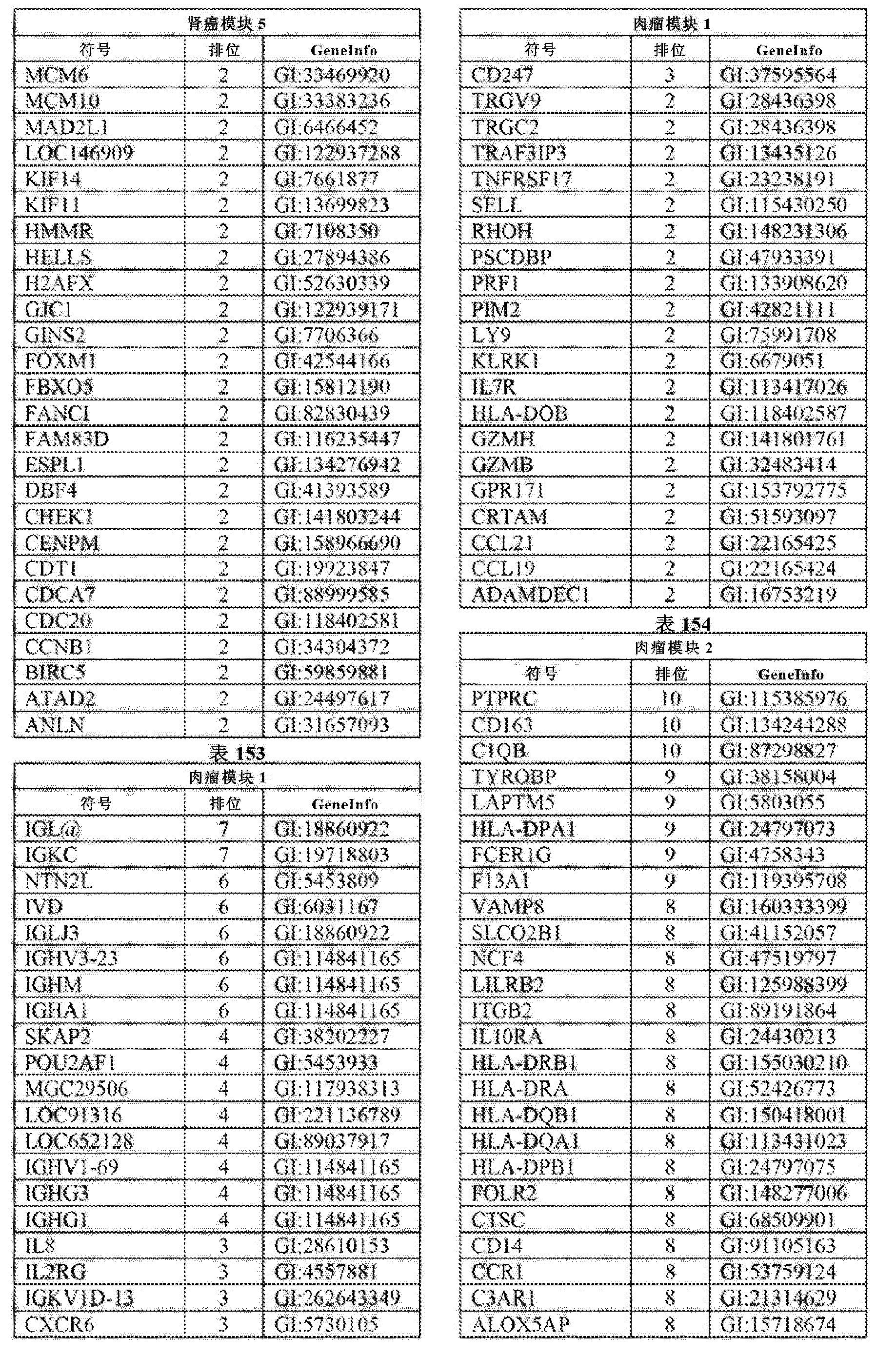 Figure CN102858999AD01681