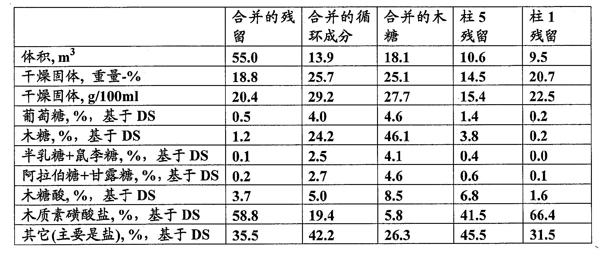 Figure CN102413890AD00181