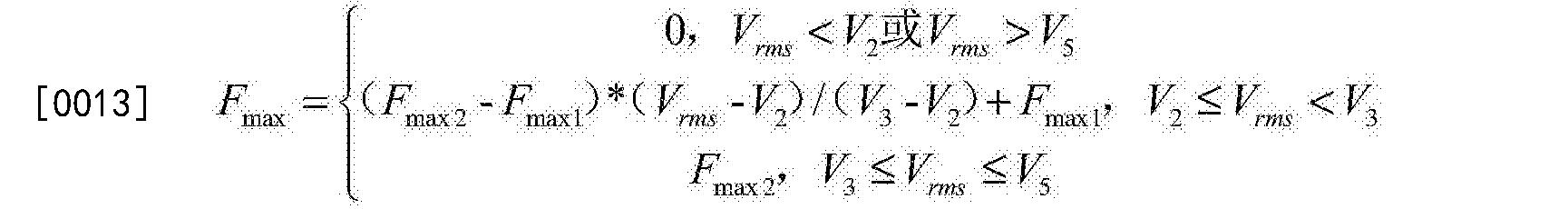 Figure CN106208887AD00061